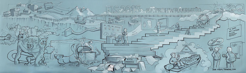 Een tekening op groot formaat voor FIS 2015