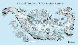 Een visuele samenvatting voor Reggesteyn