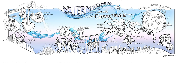 Nabewerkte digitale tekening waterbeheer