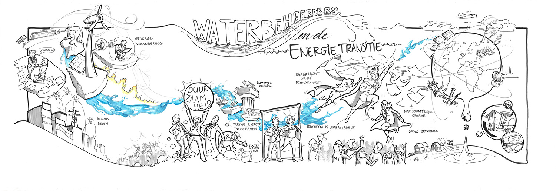 Waterbeheer visuele samenvatting voor bewerking