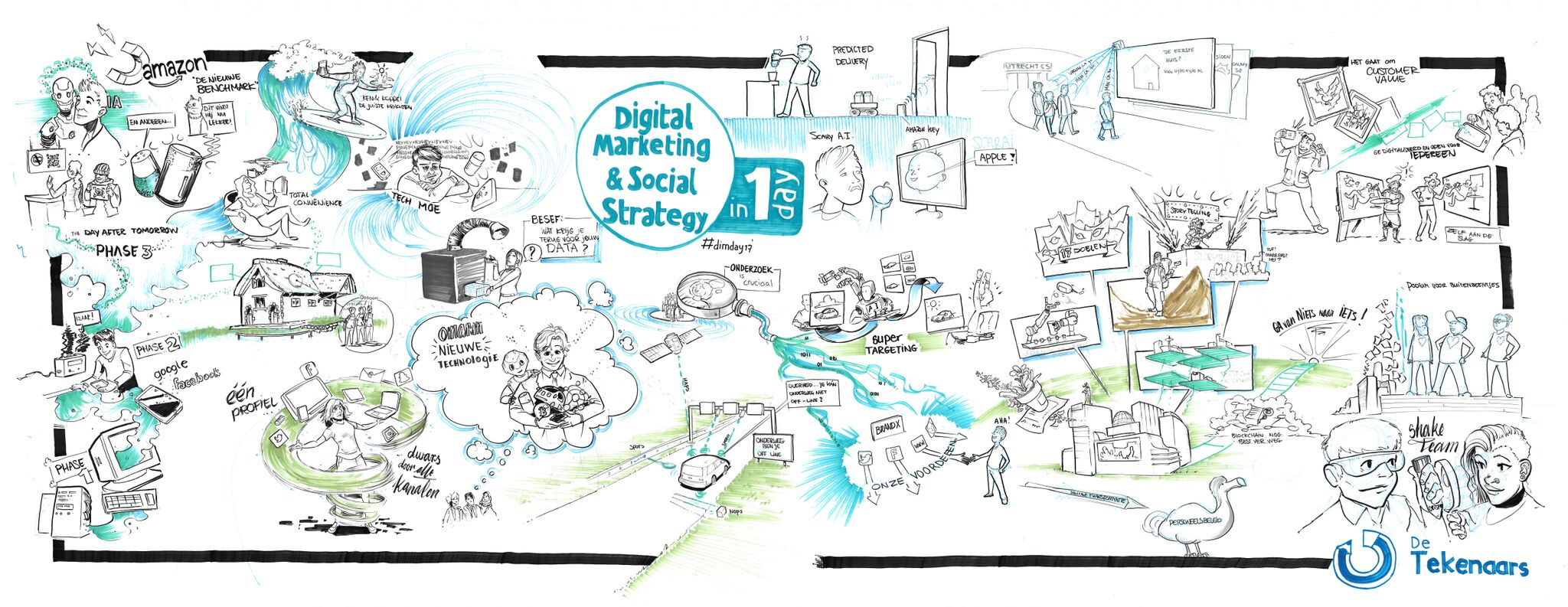 Visuele Samenvatting voor Digital Marketing in 1 Day